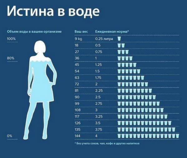 uvlazhnyayushhie-maski-dlya-litsa-prigotovlennye-v-domashnikh-usloviyakh-5