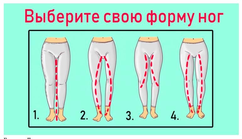 Тест: что форма ног расскажет о вас?